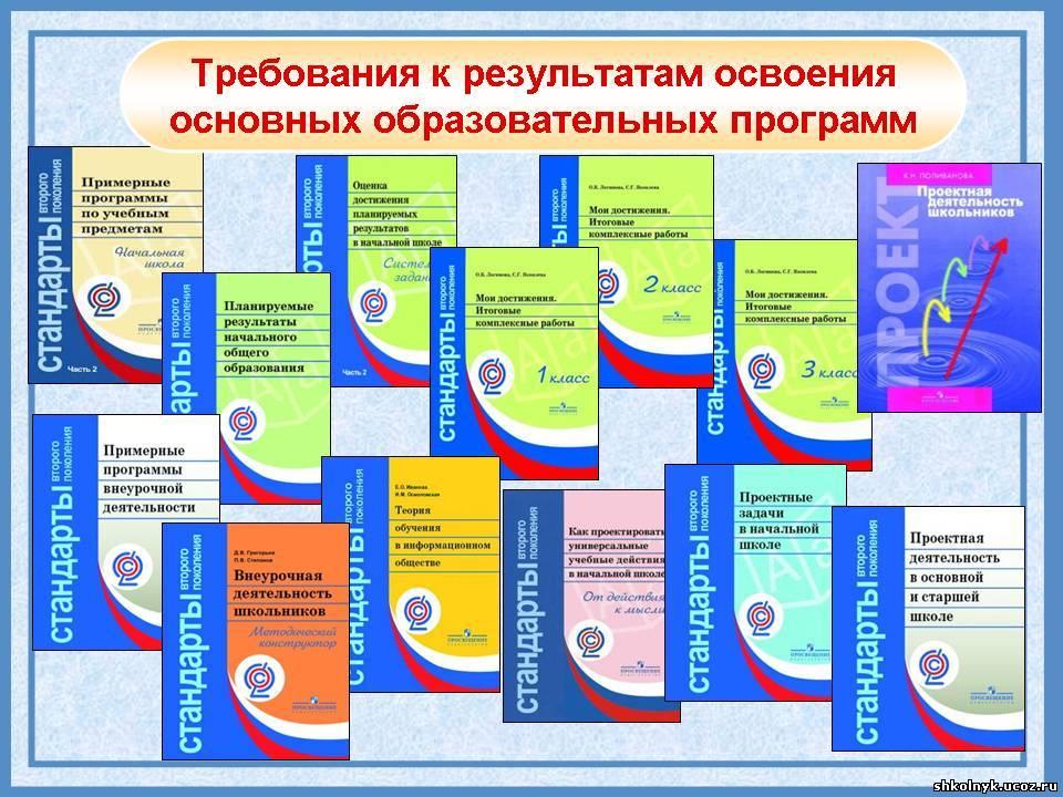 Федеральный государственный образовательный стандарт начального общего образования.  Ключевые термины.